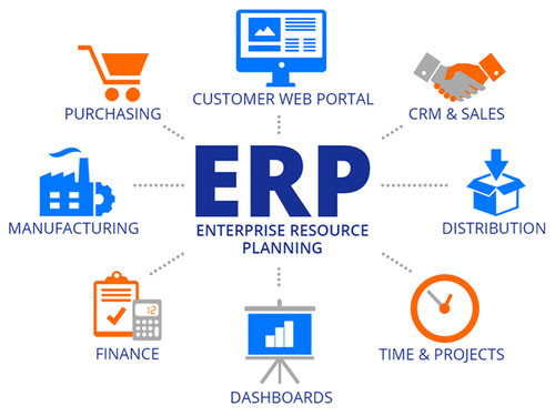 erp_software_packages